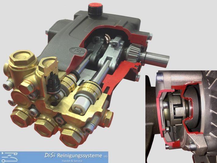 High-Pressure-crankshaft-Pump-Mazzoni